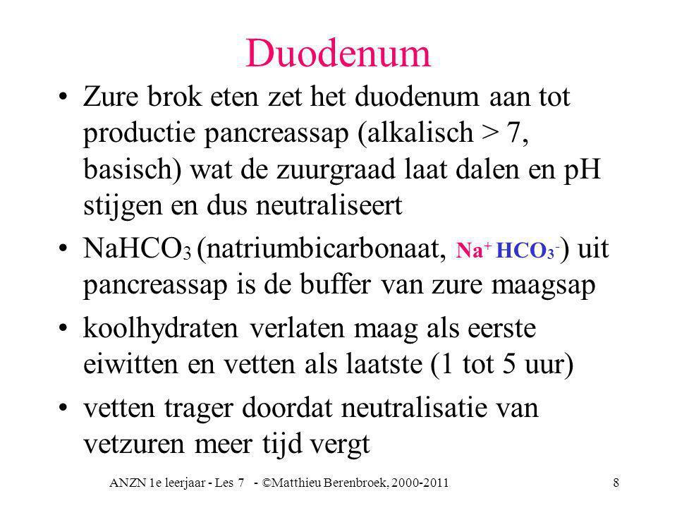 ANZN 1e leerjaar - Les 7 - ©Matthieu Berenbroek, 2000-20118 Duodenum Zure brok eten zet het duodenum aan tot productie pancreassap (alkalisch > 7, bas