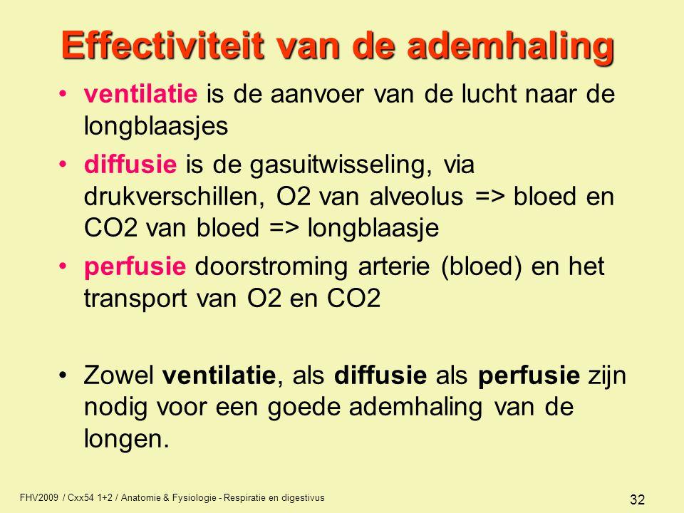 FHV2009 / Cxx54 1+2 / Anatomie & Fysiologie - Respiratie en digestivus 32 Effectiviteit van de ademhaling ventilatie is de aanvoer van de lucht naar d