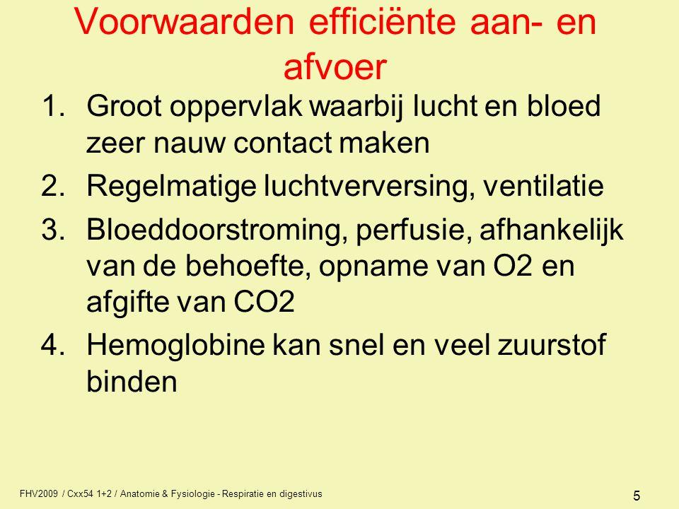 FHV2009 / Cxx54 1+2 / Anatomie & Fysiologie - Respiratie en digestivus 6 Efficiënte aan- en afvoer 1.Totale oppervlakte (diffusieoppervlakte) waar gasuitwisseling plaatsvindt is ca 100 m 2 en de wanddikte (diffusieafstand) zeer dun (1-2 µ) 2.Luchtverversing vindt plaats door de druk in de longen te variëren waardoor luchtstroom naar binnen en buiten plaatsvindt