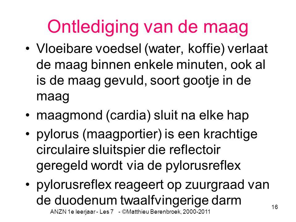 ANZN 1e leerjaar - Les 7 - ©Matthieu Berenbroek, 2000-2011 16 Ontlediging van de maag Vloeibare voedsel (water, koffie) verlaat de maag binnen enkele minuten, ook al is de maag gevuld, soort gootje in de maag maagmond (cardia) sluit na elke hap pylorus (maagportier) is een krachtige circulaire sluitspier die reflectoir geregeld wordt via de pylorusreflex pylorusreflex reageert op zuurgraad van de duodenum twaalfvingerige darm