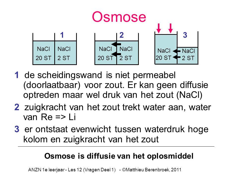 ANZN 1e leerjaar - Les 12 (Vragen Deel 1) - ©Matthieu Berenbroek, 2011 NaCl 20 ST2 ST Osmose 1 de scheidingswand is niet permeabel (doorlaatbaar) voor
