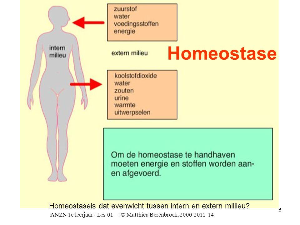 ANZN 1e leerjaar - Les 01 - © Matthieu Berenbroek, 2000-2011 14 5 Homeostase Homeostaseis dat evenwicht tussen intern en extern millieu?