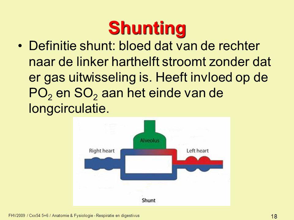 FHV2009 / Cxx54 5+6 / Anatomie & Fysiologie - Respiratie en digestivus 18 Shunting Definitie shunt: bloed dat van de rechter naar de linker harthelft