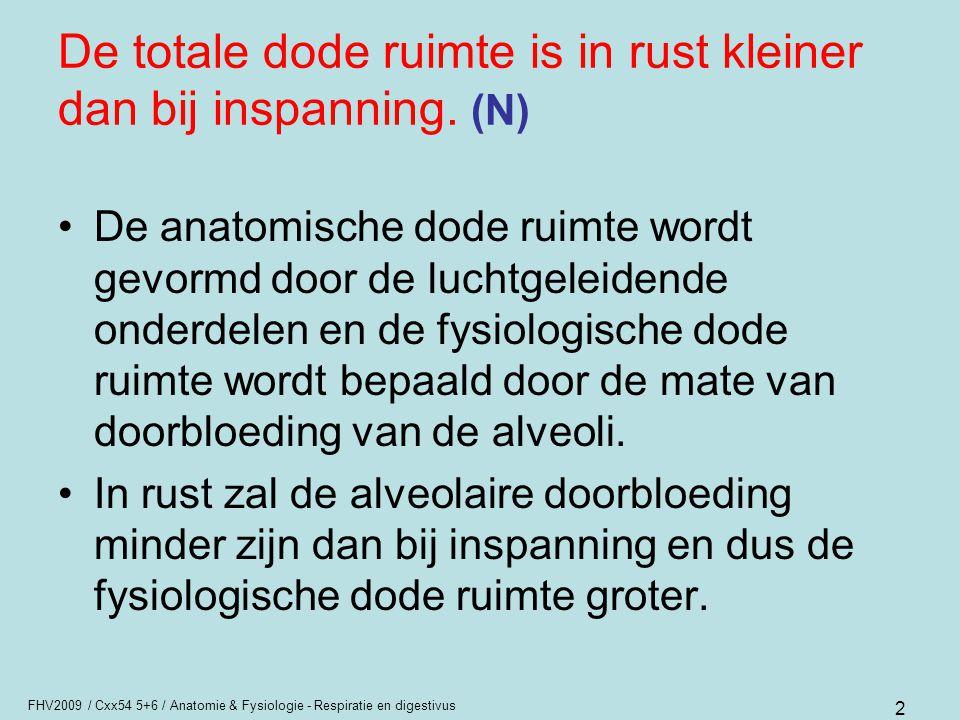 FHV2009 / Cxx54 5+6 / Anatomie & Fysiologie - Respiratie en digestivus 2 De totale dode ruimte is in rust kleiner dan bij inspanning. (N) De anatomisc
