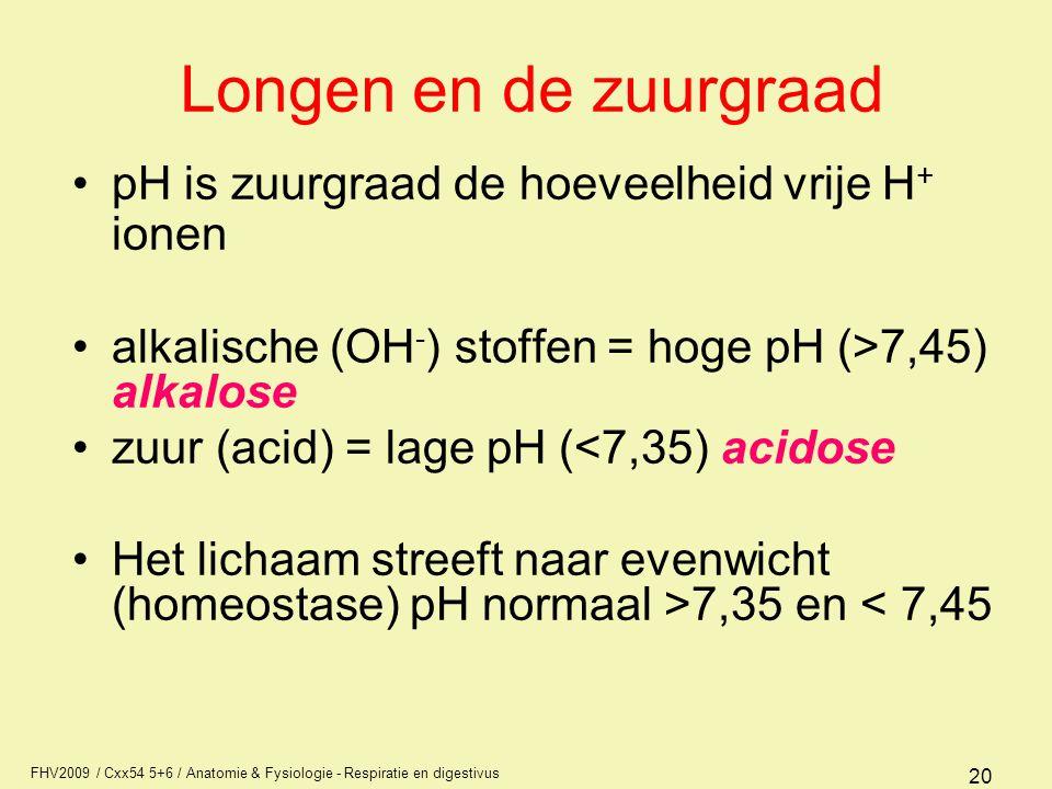 FHV2009 / Cxx54 5+6 / Anatomie & Fysiologie - Respiratie en digestivus 20 Longen en de zuurgraad pH is zuurgraad de hoeveelheid vrije H + ionen alkali
