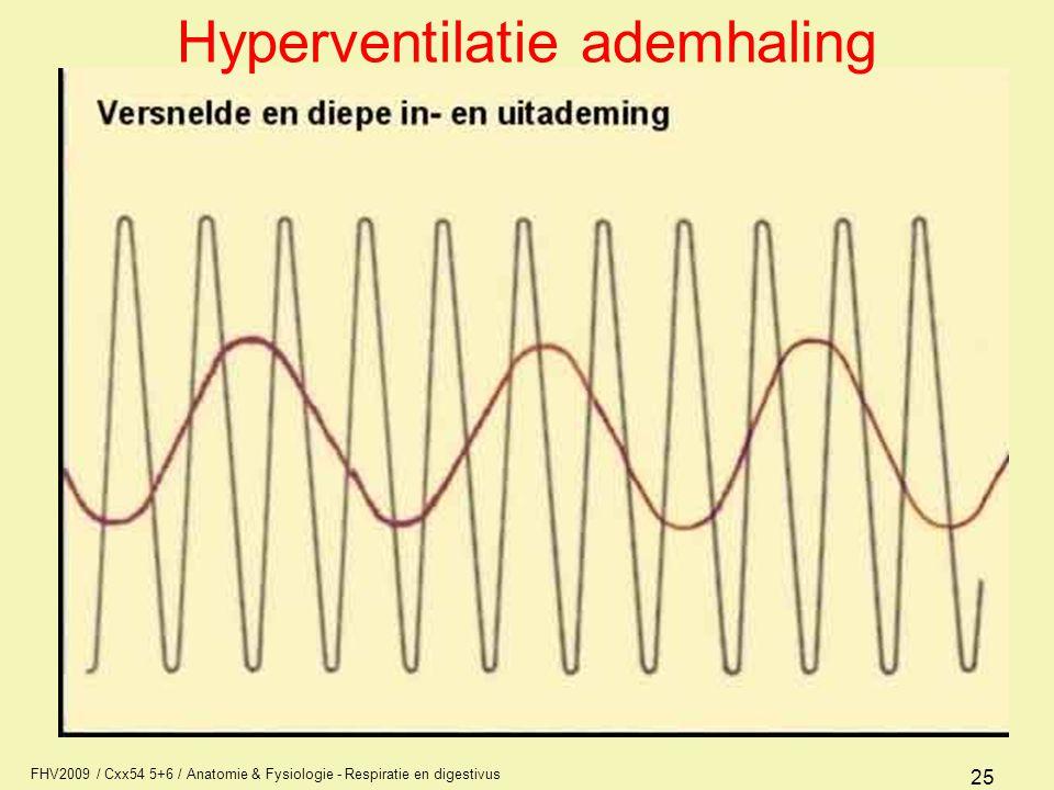 FHV2009 / Cxx54 5+6 / Anatomie & Fysiologie - Respiratie en digestivus 25 Hyperventilatie ademhaling