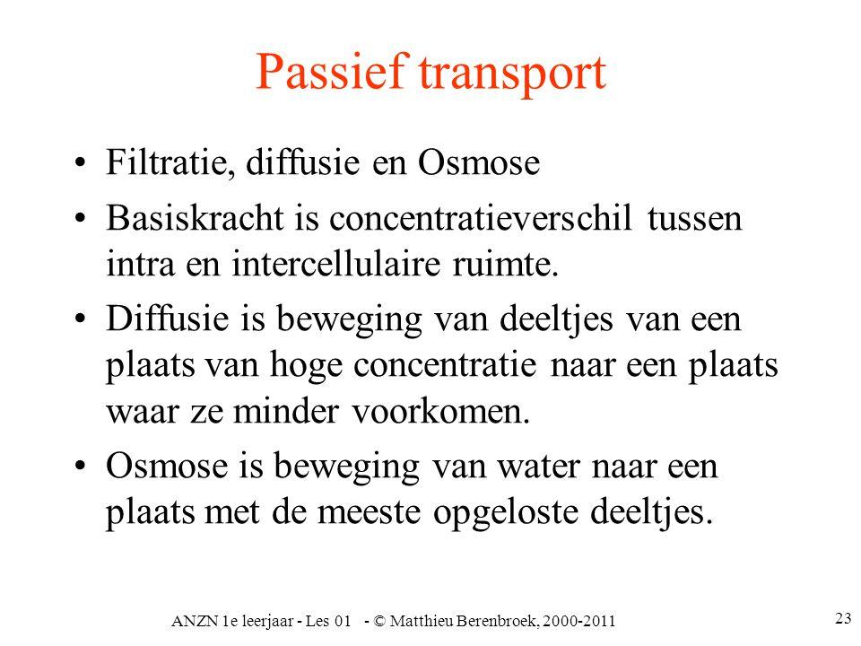 ANZN 1e leerjaar - Les 01 - © Matthieu Berenbroek, 2000-2011 23 Passief transport Filtratie, diffusie en Osmose Basiskracht is concentratieverschil tu