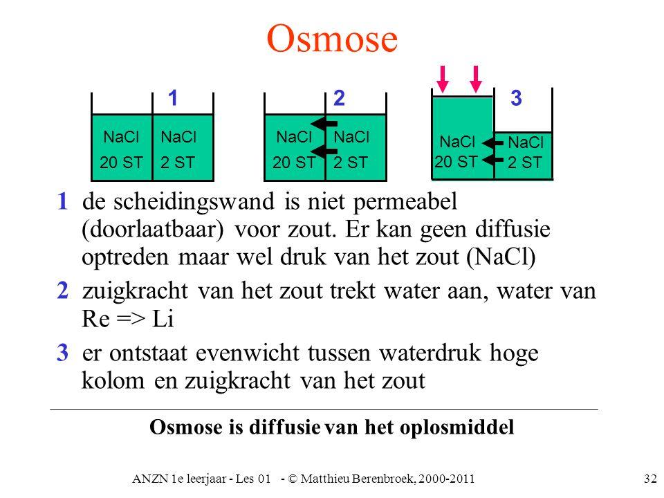 ANZN 1e leerjaar - Les 01 - © Matthieu Berenbroek, 2000-201132 NaCl 20 ST2 ST Osmose 1 de scheidingswand is niet permeabel (doorlaatbaar) voor zout. E