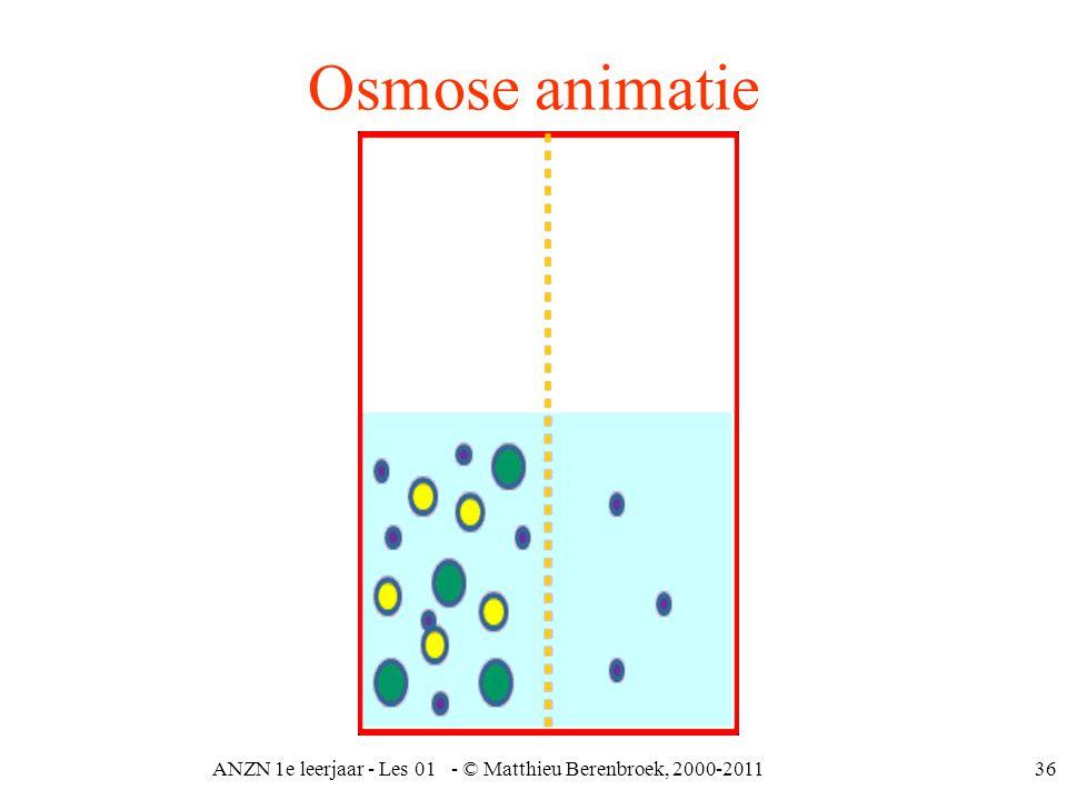 ANZN 1e leerjaar - Les 01 - © Matthieu Berenbroek, 2000-201136 Osmose animatie