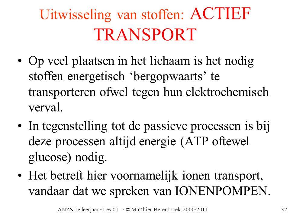 ANZN 1e leerjaar - Les 01 - © Matthieu Berenbroek, 2000-201137 Uitwisseling van stoffen: ACTIEF TRANSPORT Op veel plaatsen in het lichaam is het nodig