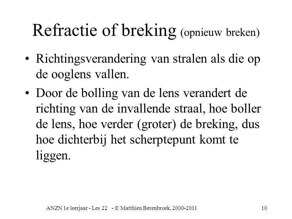 ANZN 1e leerjaar - Les 22 - © Matthieu Berenbroek, 2000-201110 Refractie of breking (opnieuw breken) Richtingsverandering van stralen als die op de oo
