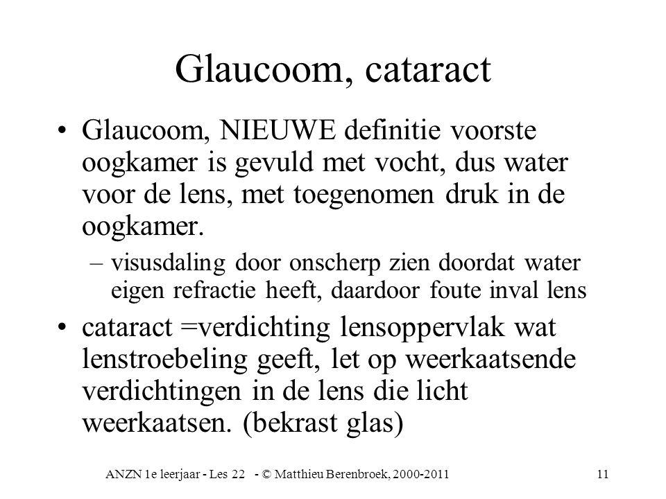 ANZN 1e leerjaar - Les 22 - © Matthieu Berenbroek, 2000-201111 Glaucoom, cataract Glaucoom, NIEUWE definitie voorste oogkamer is gevuld met vocht, dus