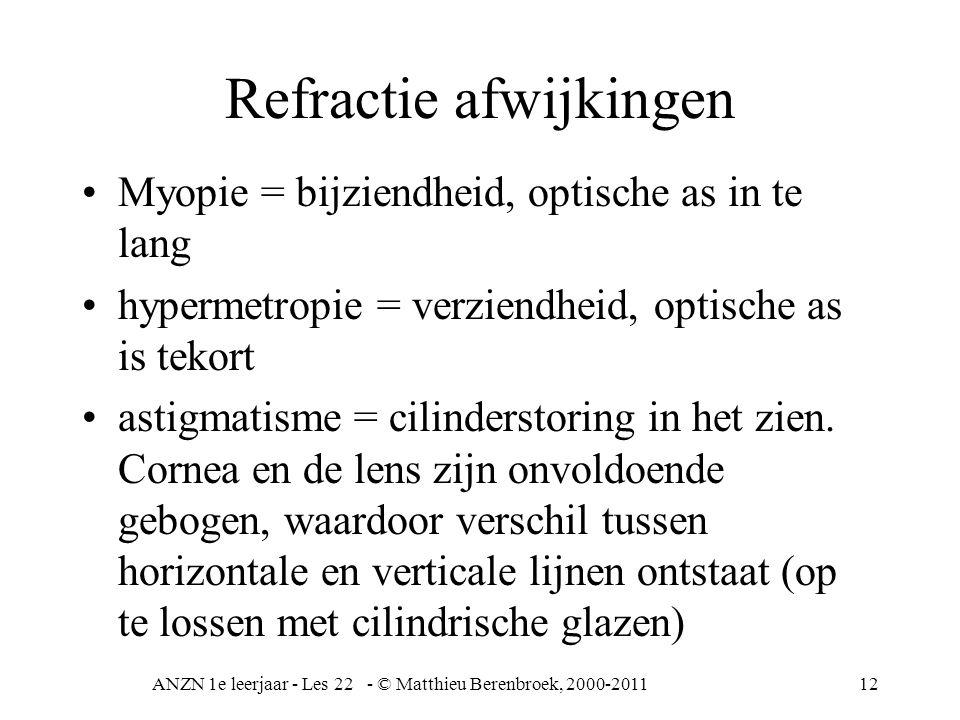 ANZN 1e leerjaar - Les 22 - © Matthieu Berenbroek, 2000-201112 Refractie afwijkingen Myopie = bijziendheid, optische as in te lang hypermetropie = ver