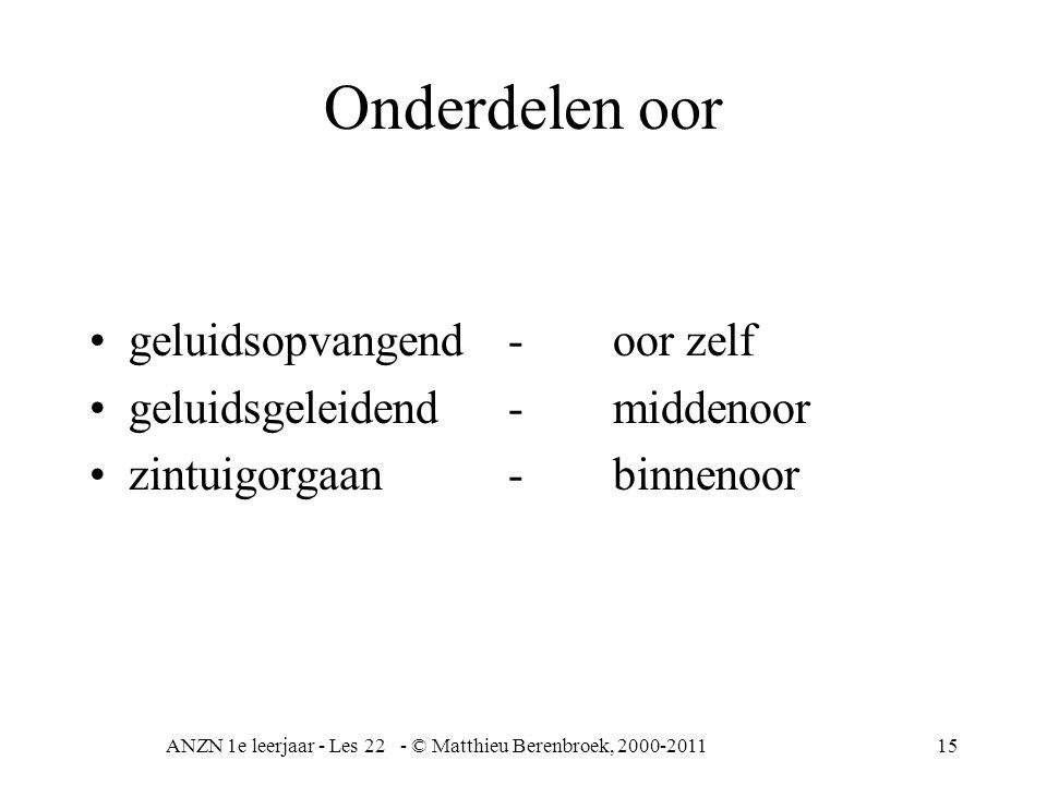 ANZN 1e leerjaar - Les 22 - © Matthieu Berenbroek, 2000-201115 Onderdelen oor geluidsopvangend-oor zelf geluidsgeleidend-middenoor zintuigorgaan-binne