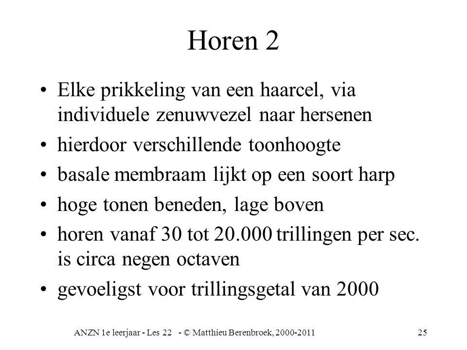ANZN 1e leerjaar - Les 22 - © Matthieu Berenbroek, 2000-201125 Horen 2 Elke prikkeling van een haarcel, via individuele zenuwvezel naar hersenen hierd