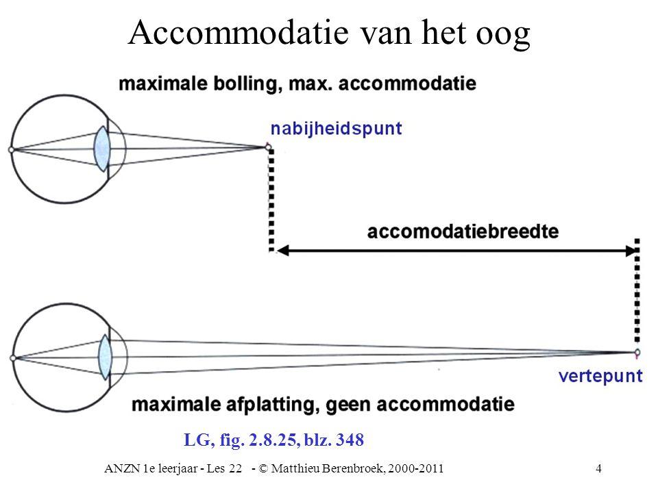 ANZN 1e leerjaar - Les 22 - © Matthieu Berenbroek, 2000-20115 Accommodatie van het oog Accommodatie = aanpassing, vermogen om lens van het oog boller of platter te maken, om scherp te kunnen zien bij afstandverschillen.