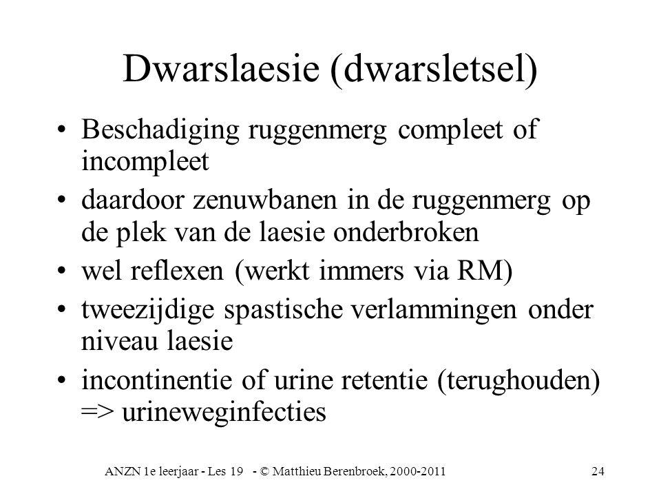 ANZN 1e leerjaar - Les 19 - © Matthieu Berenbroek, 2000-201124 Dwarslaesie (dwarsletsel) Beschadiging ruggenmerg compleet of incompleet daardoor zenuw