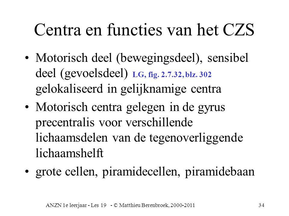 ANZN 1e leerjaar - Les 19 - © Matthieu Berenbroek, 2000-201134 Centra en functies van het CZS Motorisch deel (bewegingsdeel), sensibel deel (gevoelsde