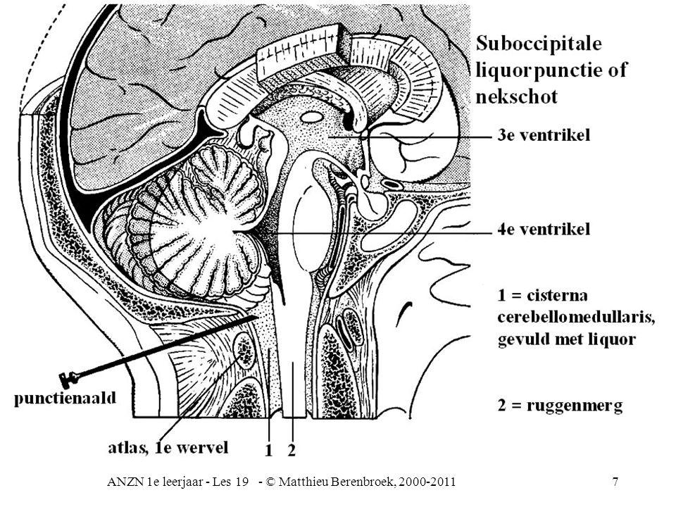 ANZN 1e leerjaar - Les 19 - © Matthieu Berenbroek, 2000-201118 Intra-craniële (in de schedel) ruimte innemende processen Symptomen vervolg: –intra-craniële drukverhoging hoofdpijn, toename bij persen of bukken pupilafwijkingen, verlaagde visus (gezichtsvermogen) uitval gezichtszenuwen braken, in de ochtend zonder misselijkheid Pols , tensie (bloeddruk) , alleen bij acuut optredende hersendruk  bewustzijnsdaling karakterveranderingen
