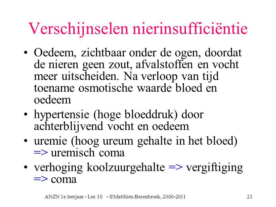 ANZN 1e leerjaar - Les 10 - ©Matthieu Berenbroek, 2000-201121 Verschijnselen nierinsufficiëntie Oedeem, zichtbaar onder de ogen, doordat de nieren geen zout, afvalstoffen en vocht meer uitscheiden.