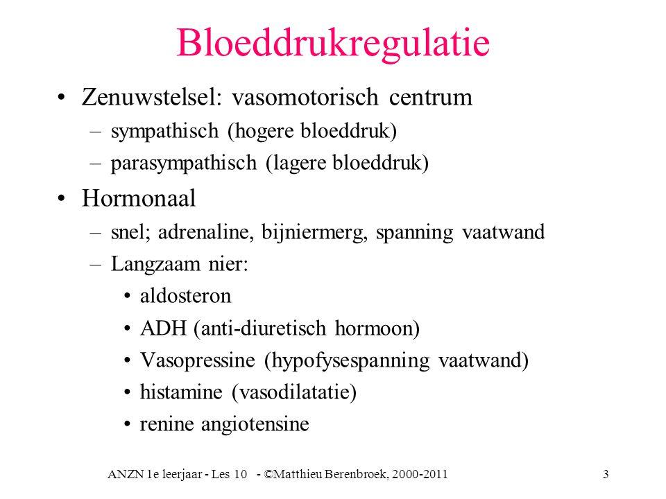 ANZN 1e leerjaar - Les 10 - ©Matthieu Berenbroek, 2000-20114 Bloeddrukregulatie Bloedverdeling => Vasoconstrictie en vasodilatatie systolisch => hartkracht (f x SV) en vaatelasticiteit van de grote vaten (aorta) diastolisch => perifere weerstand en vulling vaatbed (inclusief samenstelling bloed) Pols = verschil tussen systolisch en diastolische bloeddruk