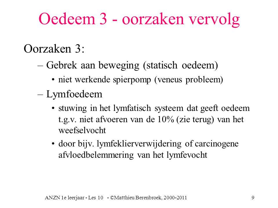 ANZN 1e leerjaar - Les 10 - ©Matthieu Berenbroek, 2000-20119 Oedeem 3 - oorzaken vervolg Oorzaken 3: –Gebrek aan beweging (statisch oedeem) niet werkende spierpomp (veneus probleem) –Lymfoedeem stuwing in het lymfatisch systeem dat geeft oedeem t.g.v.