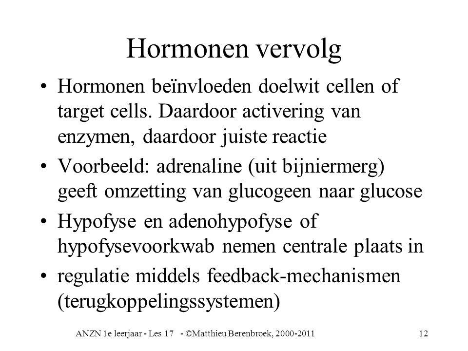 ANZN 1e leerjaar - Les 17 - ©Matthieu Berenbroek, 2000-201112 Hormonen vervolg Hormonen beïnvloeden doelwit cellen of target cells. Daardoor activerin
