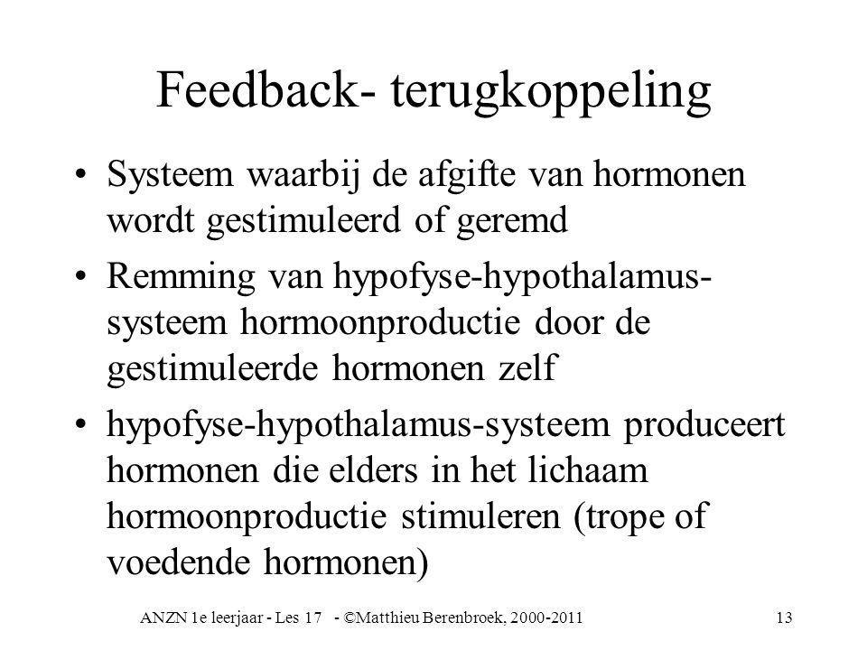 ANZN 1e leerjaar - Les 17 - ©Matthieu Berenbroek, 2000-201113 Feedback- terugkoppeling Systeem waarbij de afgifte van hormonen wordt gestimuleerd of g