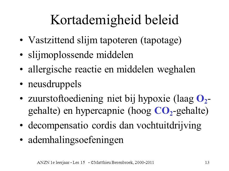 ANZN 1e leerjaar - Les 15 - ©Matthieu Berenbroek, 2000-201113 Kortademigheid beleid Vastzittend slijm tapoteren (tapotage) slijmoplossende middelen al