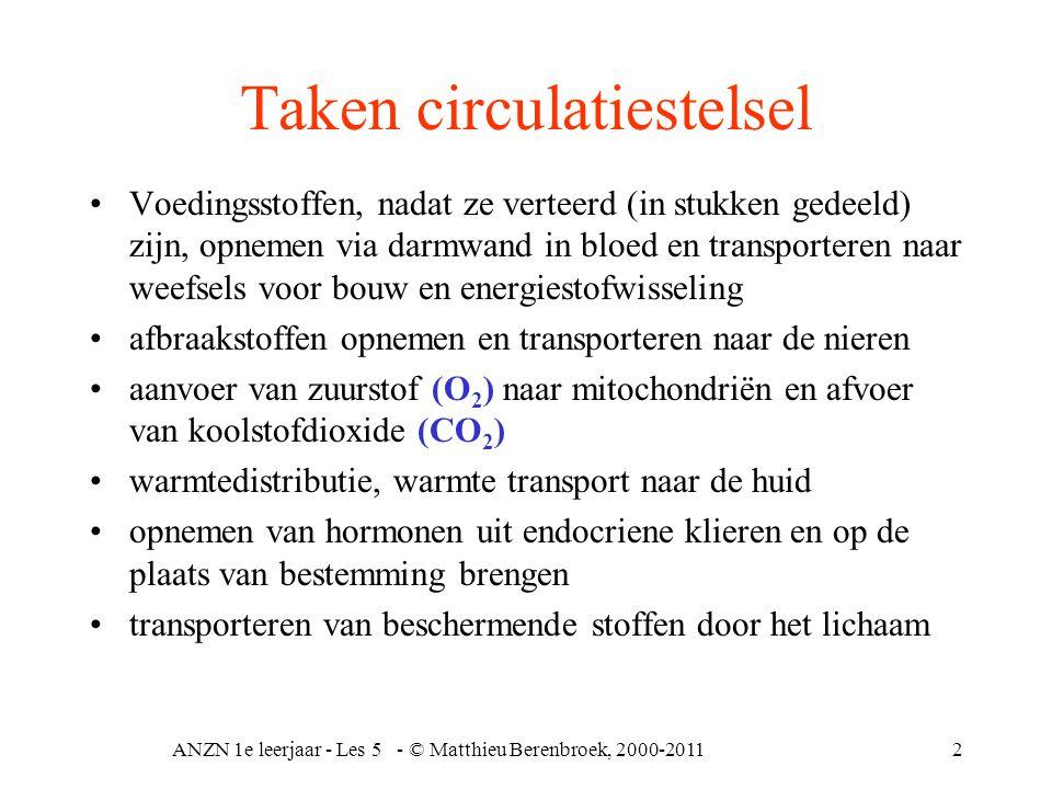 ANZN 1e leerjaar - Les 5 - © Matthieu Berenbroek, 2000-20113 Onderverdeling bloedvaten Bloedcirculatie –arteriën (aorta => grote arteriën => kleine arteriën) –arteriolen –capillairen (overgang arteriën naar venen) –venulen –venen (kleine venen => grote venen => vv.
