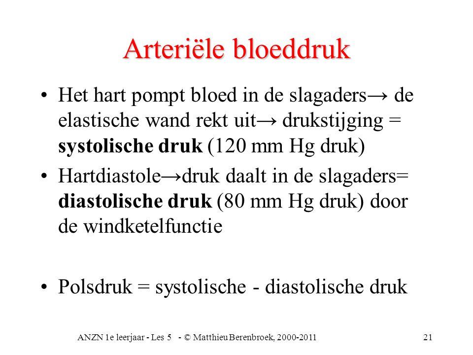 ANZN 1e leerjaar - Les 5 - © Matthieu Berenbroek, 2000-201121 Arteriële bloeddruk Het hart pompt bloed in de slagaders→ de elastische wand rekt uit→ d