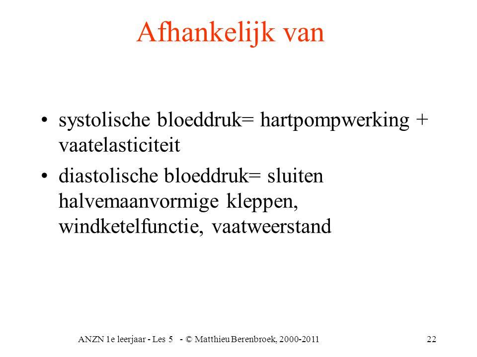 ANZN 1e leerjaar - Les 5 - © Matthieu Berenbroek, 2000-201122 Afhankelijk van systolische bloeddruk= hartpompwerking + vaatelasticiteit diastolische b