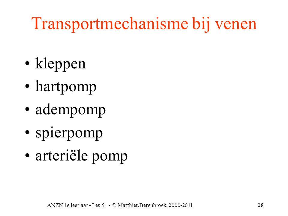 ANZN 1e leerjaar - Les 5 - © Matthieu Berenbroek, 2000-201128 Transportmechanisme bij venen kleppen hartpomp adempomp spierpomp arteriële pomp