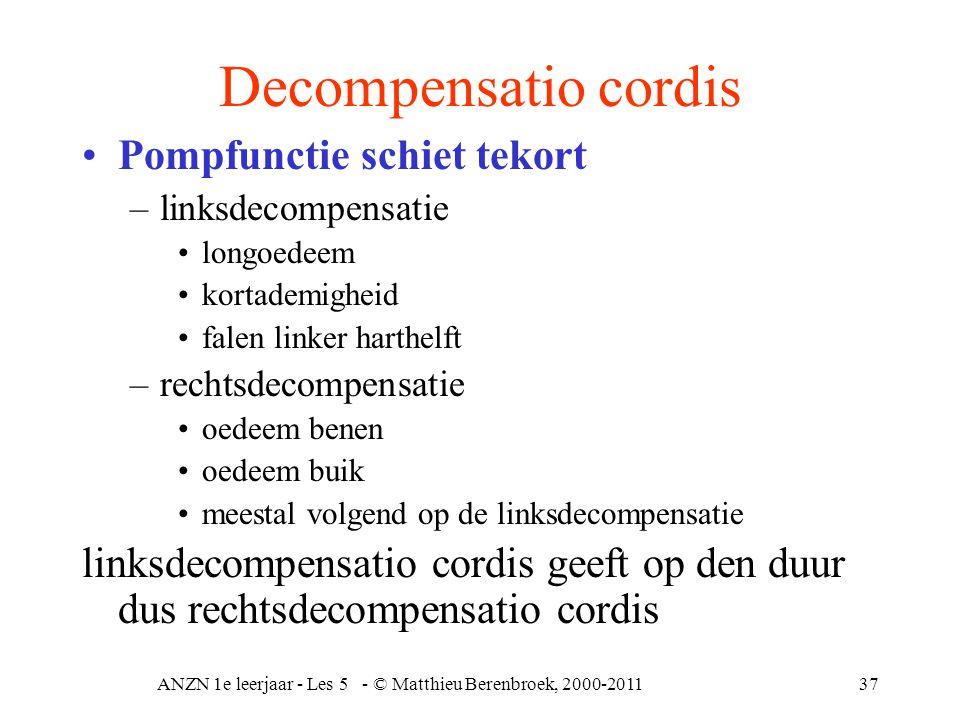 ANZN 1e leerjaar - Les 5 - © Matthieu Berenbroek, 2000-201137 Decompensatio cordis Pompfunctie schiet tekort –linksdecompensatie longoedeem kortademig