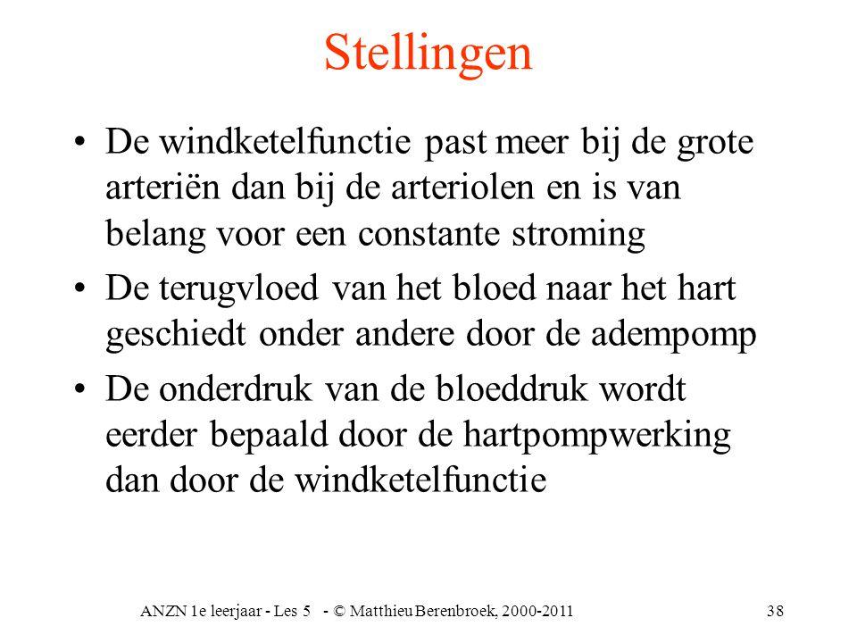 ANZN 1e leerjaar - Les 5 - © Matthieu Berenbroek, 2000-201138 Stellingen De windketelfunctie past meer bij de grote arteriën dan bij de arteriolen en