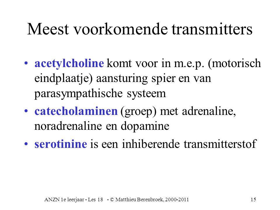 ANZN 1e leerjaar - Les 18 - © Matthieu Berenbroek, 2000-201115 Meest voorkomende transmitters acetylcholine komt voor in m.e.p.