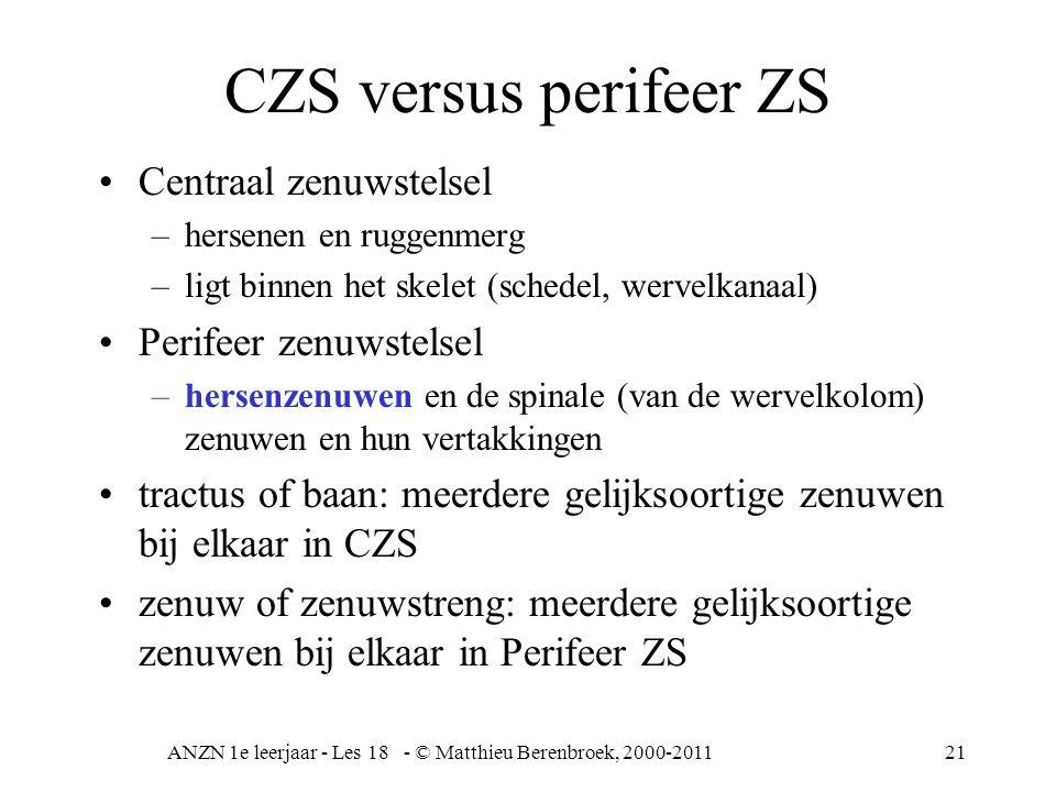 ANZN 1e leerjaar - Les 18 - © Matthieu Berenbroek, 2000-201121 CZS versus perifeer ZS Centraal zenuwstelsel –hersenen en ruggenmerg –ligt binnen het skelet (schedel, wervelkanaal) Perifeer zenuwstelsel –hersenzenuwen en de spinale (van de wervelkolom) zenuwen en hun vertakkingen tractus of baan: meerdere gelijksoortige zenuwen bij elkaar in CZS zenuw of zenuwstreng: meerdere gelijksoortige zenuwen bij elkaar in Perifeer ZS