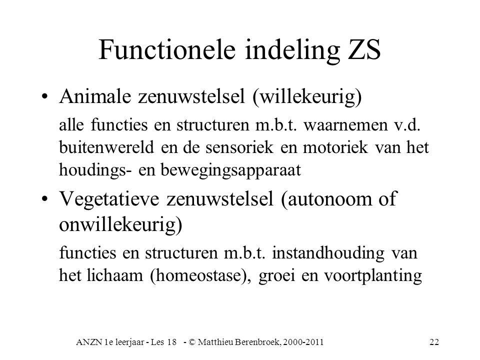ANZN 1e leerjaar - Les 18 - © Matthieu Berenbroek, 2000-201122 Functionele indeling ZS Animale zenuwstelsel (willekeurig) alle functies en structuren m.b.t.