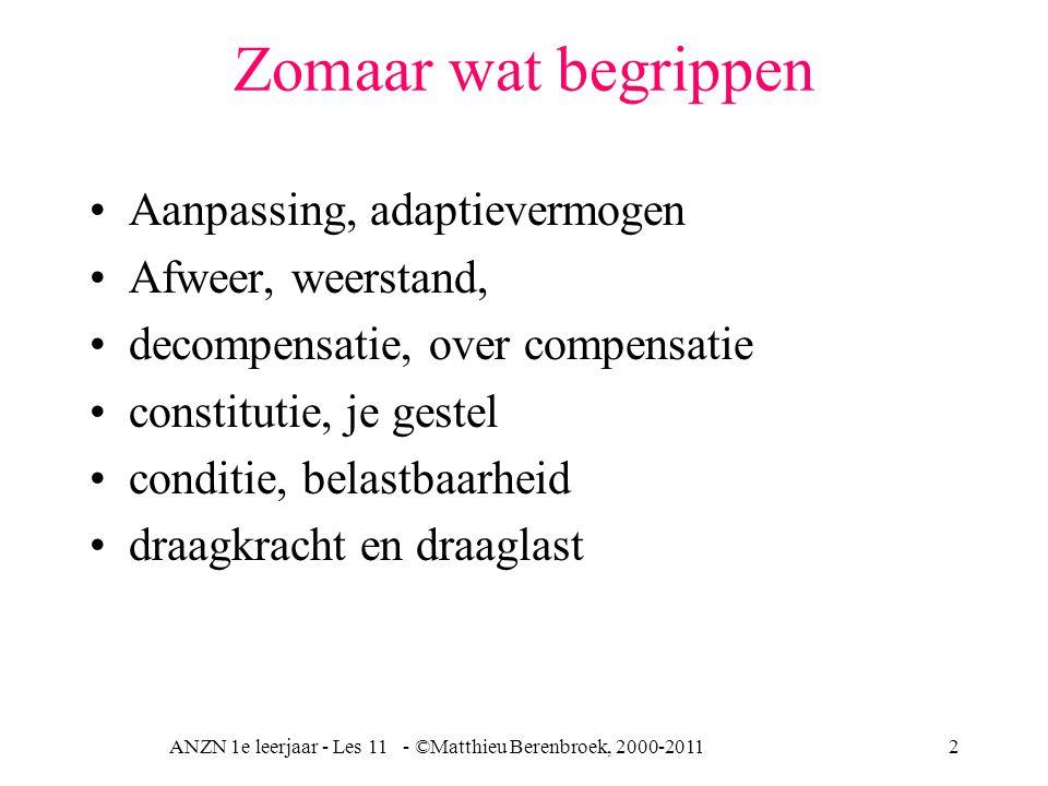 ANZN 1e leerjaar - Les 11 - ©Matthieu Berenbroek, 2000-201123 Kinderziekten Varicella of waterpokken infectie t.g.v.