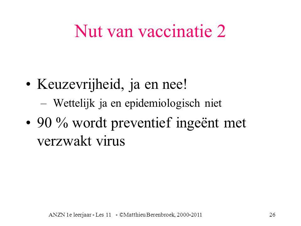 ANZN 1e leerjaar - Les 11 - ©Matthieu Berenbroek, 2000-201126 Nut van vaccinatie 2 Keuzevrijheid, ja en nee! – Wettelijk ja en epidemiologisch niet 90