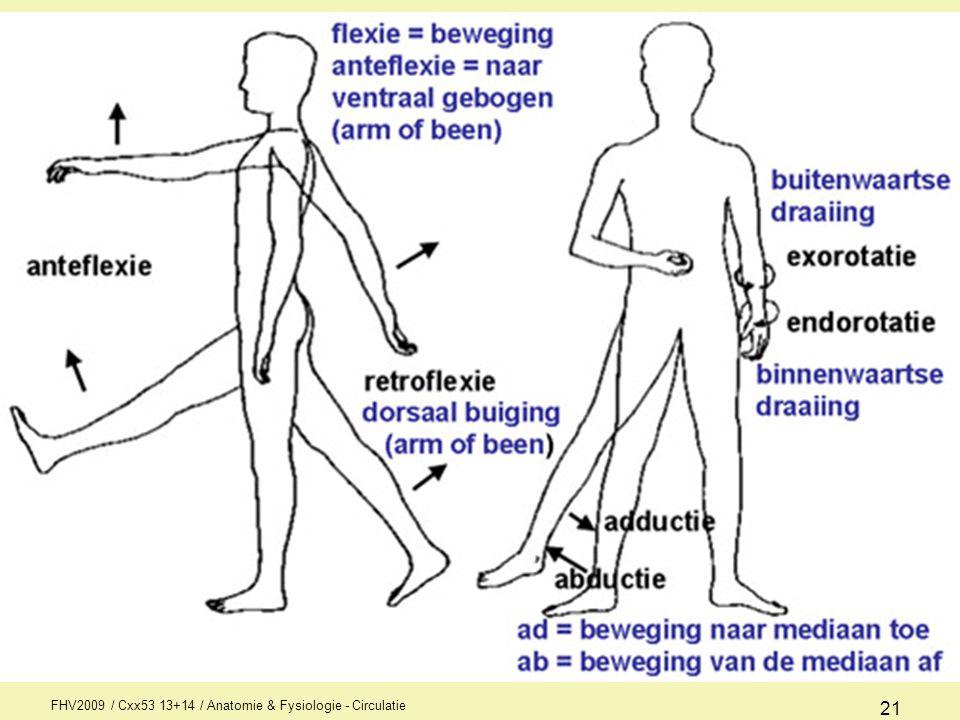 FHV2009 / Cxx53 13+14 / Anatomie & Fysiologie - Circulatie 22 extentie = strekbeweging supinatie = draaibeweging handpalm boven ligt of voet mediale rand omhoog gaat pronatie = draaibeweging hand waarbij handrug boven ligt of voet mediale rand omlaag gaat