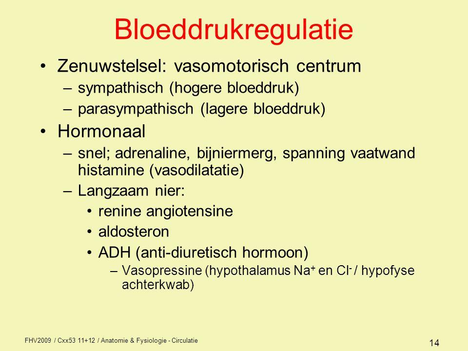 FHV2009 / Cxx53 11+12 / Anatomie & Fysiologie - Circulatie 14 Bloeddrukregulatie Zenuwstelsel: vasomotorisch centrum –sympathisch (hogere bloeddruk) –parasympathisch (lagere bloeddruk) Hormonaal –snel; adrenaline, bijniermerg, spanning vaatwand histamine (vasodilatatie) –Langzaam nier: renine angiotensine aldosteron ADH (anti-diuretisch hormoon) –Vasopressine (hypothalamus Na + en Cl - / hypofyse achterkwab)