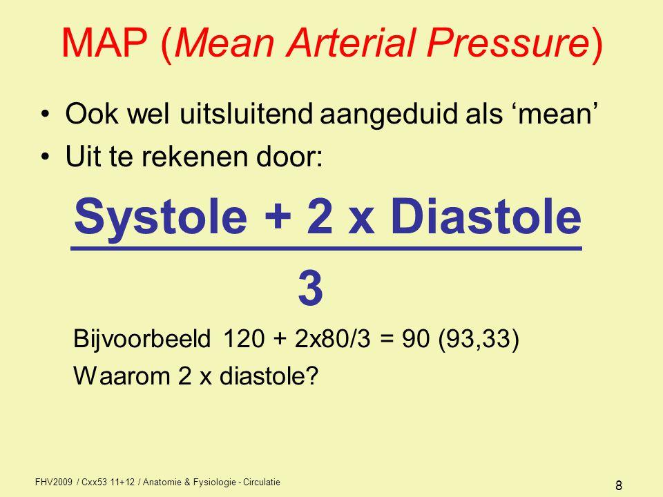 FHV2009 / Cxx53 11+12 / Anatomie & Fysiologie - Circulatie 19 Frank-Starlingeffect