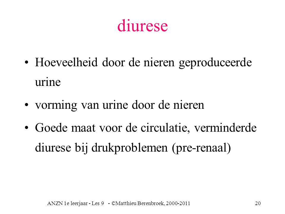 ANZN 1e leerjaar - Les 9 - ©Matthieu Berenbroek, 2000-201120 diurese Hoeveelheid door de nieren geproduceerde urine vorming van urine door de nieren Goede maat voor de circulatie, verminderde diurese bij drukproblemen (pre-renaal)