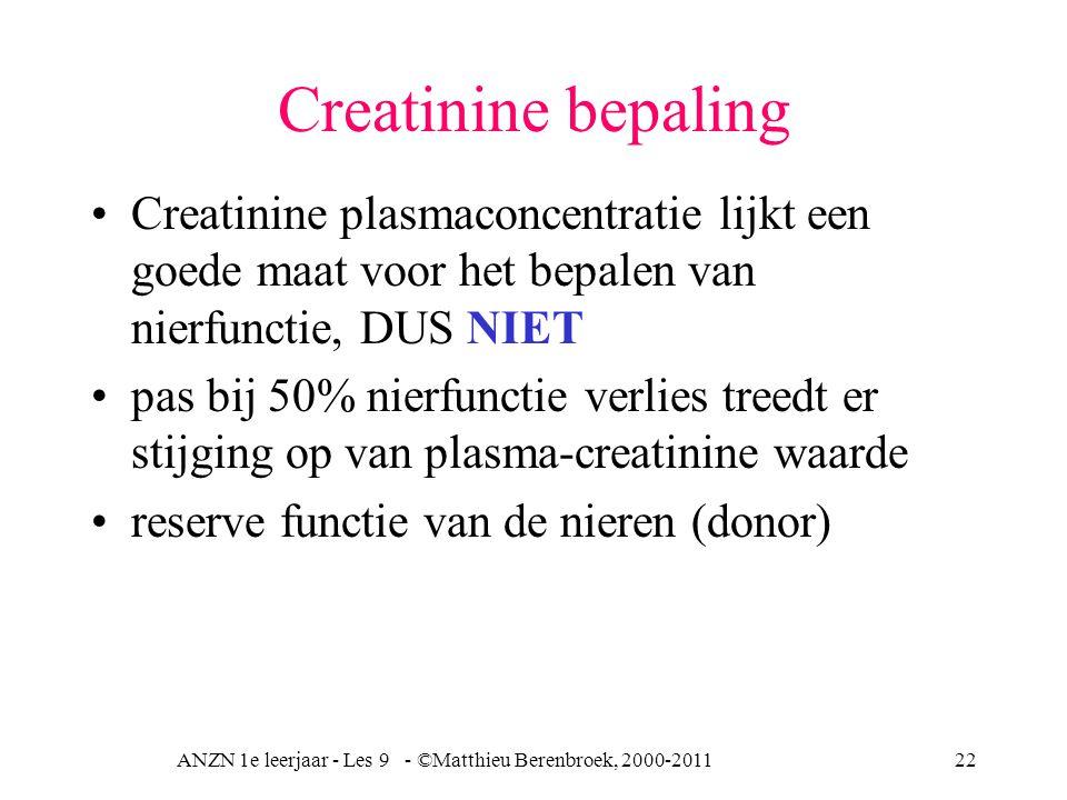 ANZN 1e leerjaar - Les 9 - ©Matthieu Berenbroek, 2000-201122 Creatinine bepaling Creatinine plasmaconcentratie lijkt een goede maat voor het bepalen van nierfunctie, DUS NIET pas bij 50% nierfunctie verlies treedt er stijging op van plasma-creatinine waarde reserve functie van de nieren (donor)