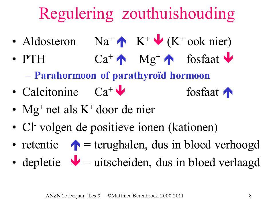 ANZN 1e leerjaar - Les 9 - ©Matthieu Berenbroek, 2000-20118 Regulering zouthuishouding AldosteronNa +  K +  (K + ook nier) PTHCa +  Mg +  fosfaat  –Parahormoon of parathyroïd hormoon Calcitonine Ca +  fosfaat  Mg + net als K + door de nier Cl - volgen de positieve ionen (kationen) retentie  = terughalen, dus in bloed verhoogd depletie  = uitscheiden, dus in bloed verlaagd