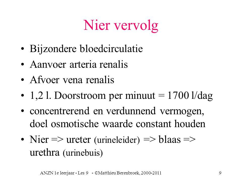 ANZN 1e leerjaar - Les 9 - ©Matthieu Berenbroek, 2000-20119 Nier vervolg Bijzondere bloedcirculatie Aanvoer arteria renalis Afvoer vena renalis 1,2 l.