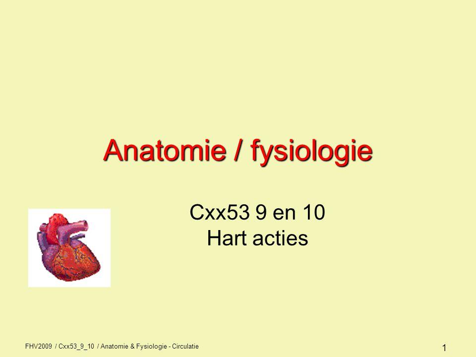 FHV2009 / Cxx53_9_10 / Anatomie & Fysiologie - Circulatie 21 Preload, afterload, contractiliteit  Preload: de voorbelasting van het hart.