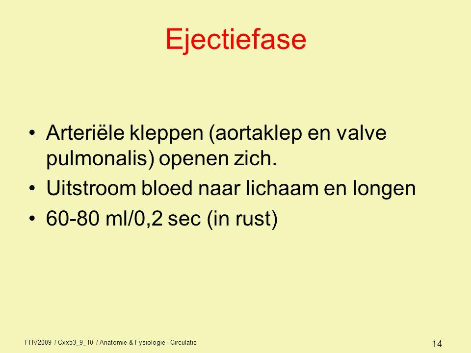 FHV2009 / Cxx53_9_10 / Anatomie & Fysiologie - Circulatie 13 Verminderde ejectie