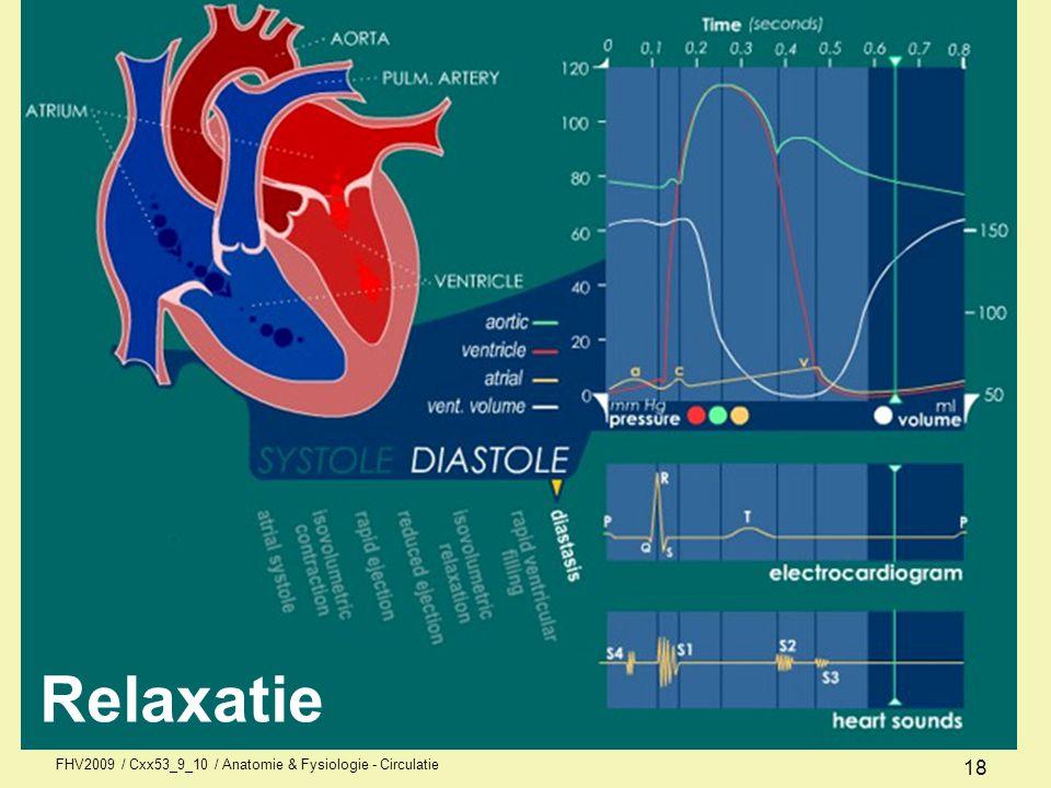 FHV2009 / Cxx53_9_10 / Anatomie & Fysiologie - Circulatie 17
